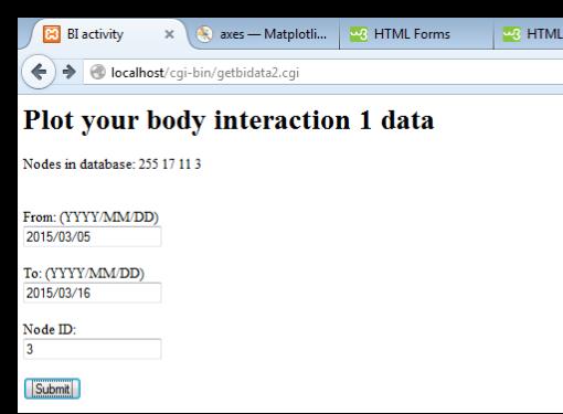 BI activity 3+ HTML