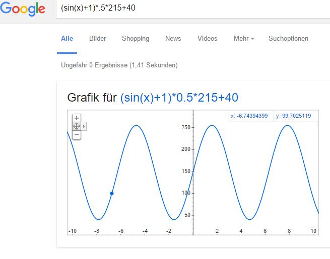 google_sin