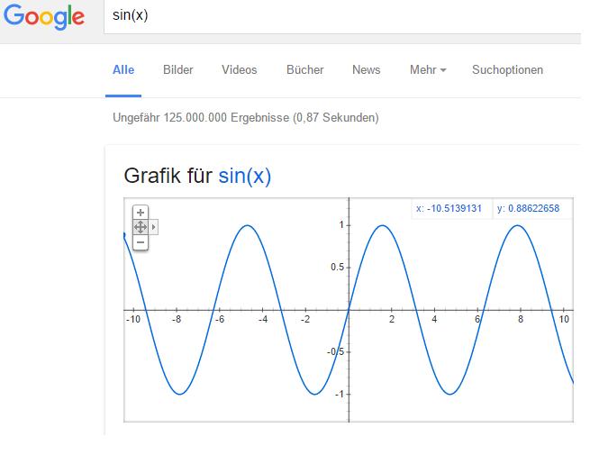 sin(x) in google