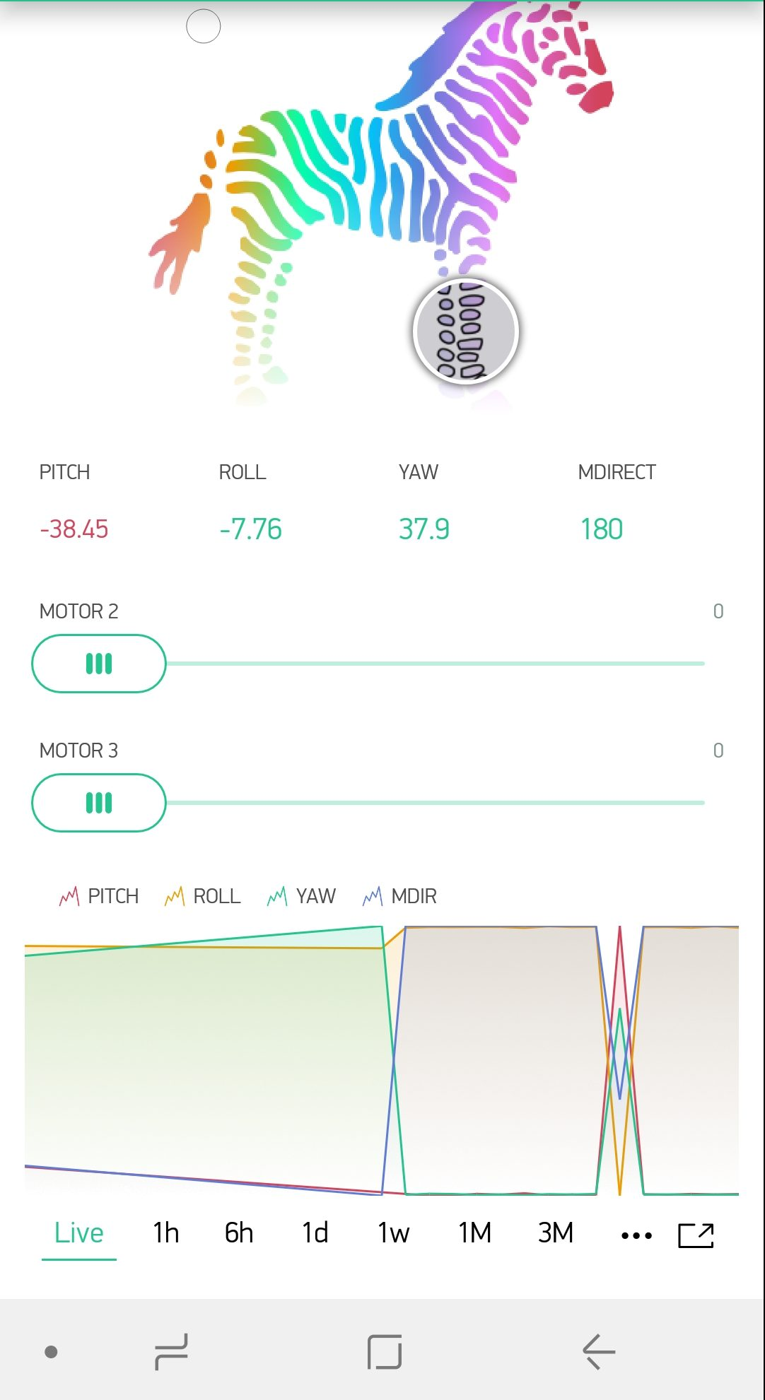 Sending motion data to the Blynk app (part 2 of the Blynk